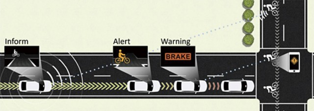 Honda-sensing-diagram-2-640x227