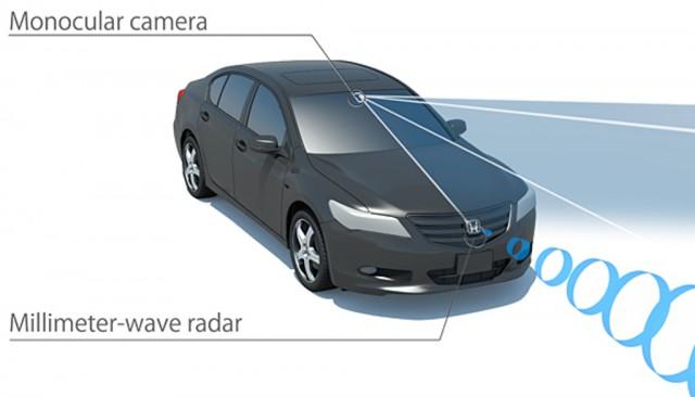 Honda-sensing-diagram-e1414243977114-640x366